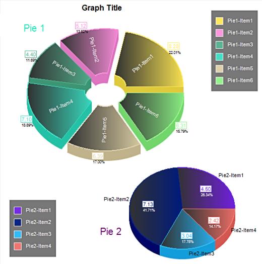 Oberon Integrated Chart Engine